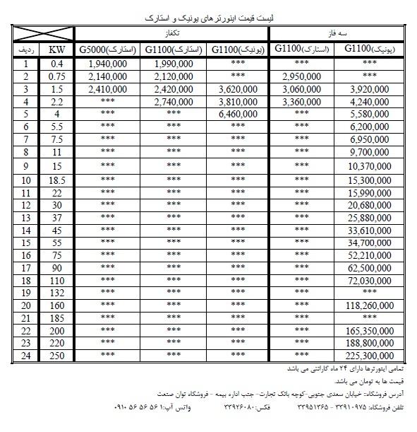لیست قیمت درایو یونیک